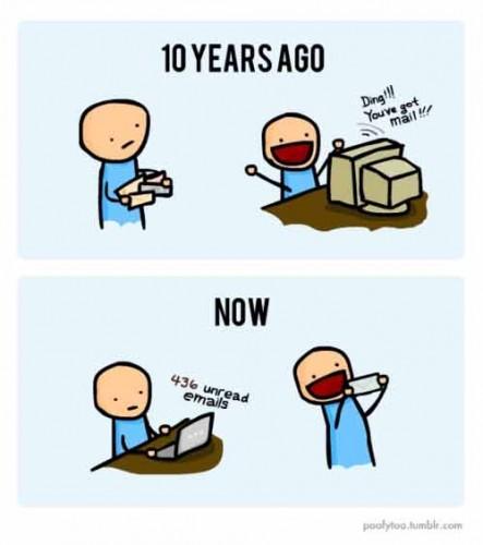El Email de antes y el de ahora