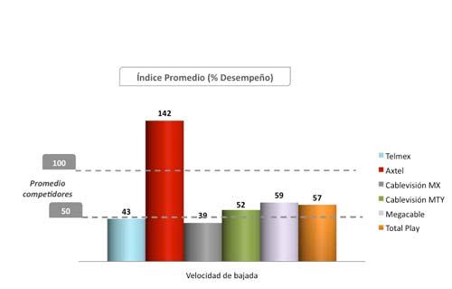 Aga Marketing estudio sobre Internet en México